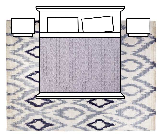 Rug Guide for bedroom
